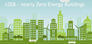 NZEB Nearly Zero Energy Building Cosa Sono