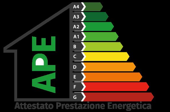 attestato prestazione energetica